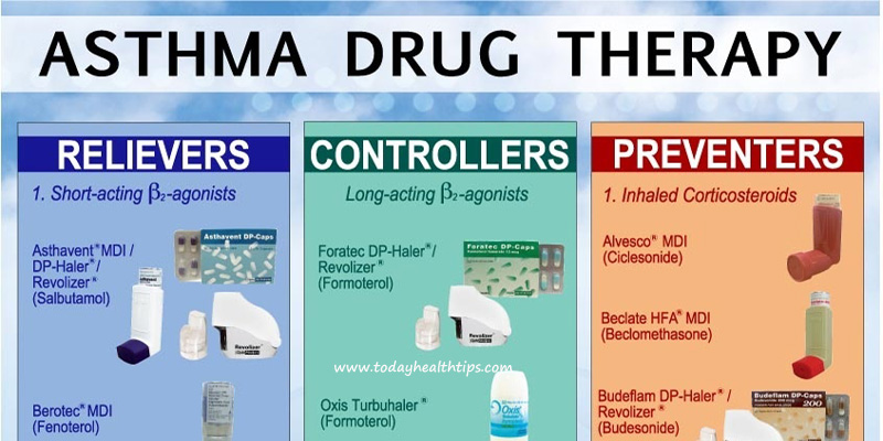 drugs-for-asthma-