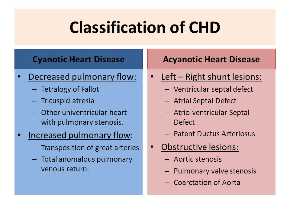 CLASSIFICATION OF CHD