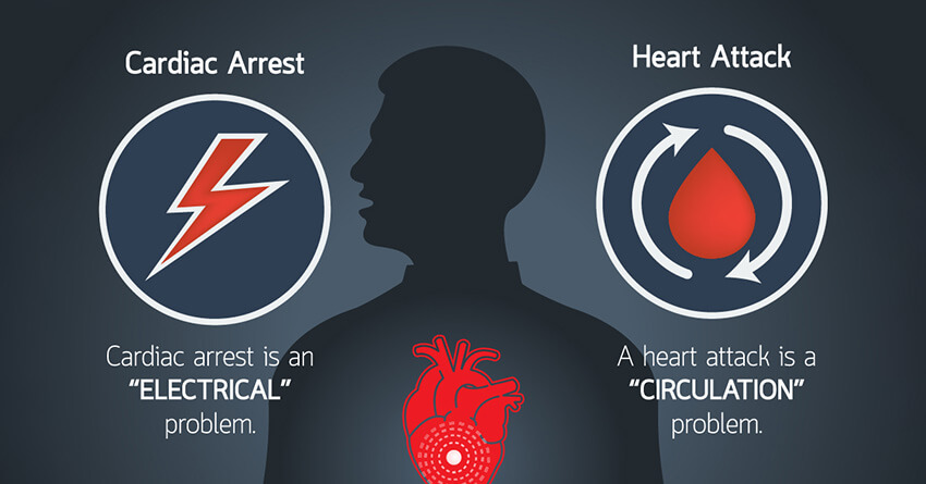 difference-between-Heart-attack-and-Cardiac-arrest